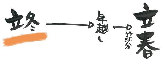 temoji-rittoukararissyunn-1.jpg